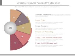 Enterprise Resource Planning Ppt Slide Show
