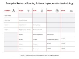 Enterprise Resource Planning Software Implementation Methodology