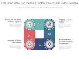 Enterprise Resource Planning System Powerpoint Slides Designs
