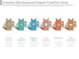 Enterprise Risk Assessment Diagram Powerpoint Guide