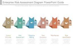 enterprise_risk_assessment_diagram_powerpoint_guide_Slide01