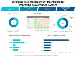 Enterprise Risk Management Dashboard For Improving Governance System