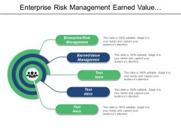 Enterprise Risk Management Earned Value Management Hr Consulting Cpb
