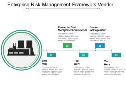 Enterprise Risk Management Framework Vendor Management Account Costing Cpb