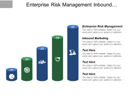 Enterprise Risk Management Inbound Marketing Planning Process Hr Management Cpb