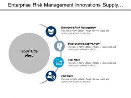 Enterprise Risk Management Innovations Supply Chain Inventory Control Strategies Cpb