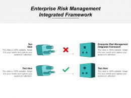 Enterprise Risk Management Integrated Framework Ppt Powerpoint Presentation Inspiration Infographics Cpb