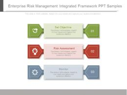Enterprise Risk Management Integrated Framework Ppt Samples