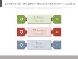 Enterprise Risk Management Integrated Framework Ppt Samples