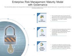 Enterprise Risk Management Maturity Model With Governance