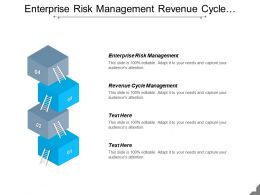 Enterprise Risk Management Revenue Cycle Management Increase Revenue Cpb