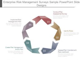 Enterprise Risk Management Surveys Sample Powerpoint Slide Designs