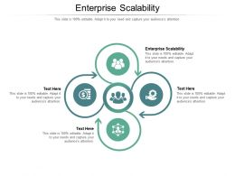 Enterprise Scalability Ppt Powerpoint Presentation Pictures Inspiration Cpb