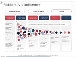 Enterprise Scheme Administrative Synopsis Problems And Bottlenecks Ppt Icon Diagrams