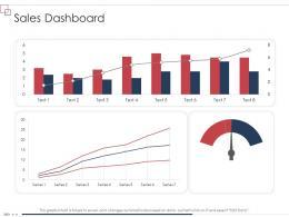 Enterprise Scheme Administrative Synopsis Sales Dashboard Ppt Outline Visual Aids