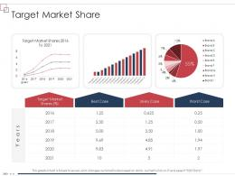 Enterprise Scheme Administrative Synopsis Target Market Share Ppt Styles Background Image