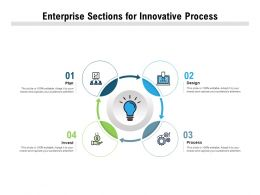 Enterprise Sections For Innovative Process