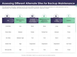Enterprise Security Operations Assessing Different Alternate Sites For Backup Maintenance Ppt Aids