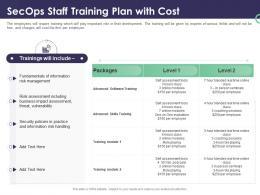 Enterprise Security Operations Secops Staff Training Plan With Cost Ppt Powerpoint Gallery Graphic