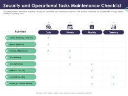 Enterprise Security Operations Security And Operational Tasks Maintenance Checklist Ppt Maker