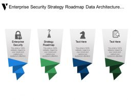 Enterprise Security Strategy Roadmap Data Architecture Business Analytics