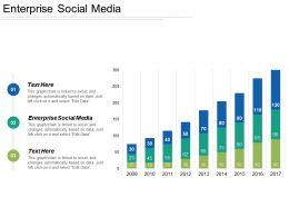 Enterprise Social Media Ppt Powerpoint Presentation Gallery Example Topics Cpb