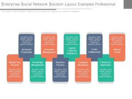 Enterprise Social Network Solution Layout Examples Professional