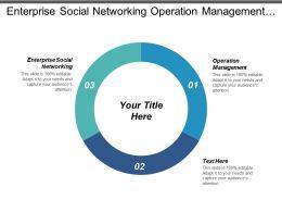 Enterprise Social Networking Operation Management Demographics Brand Reinforcement Cpb
