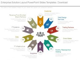 Enterprise Solution Layout Powerpoint Slides Templates Download
