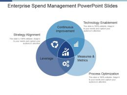 Enterprise Spend Management Powerpoint Slides