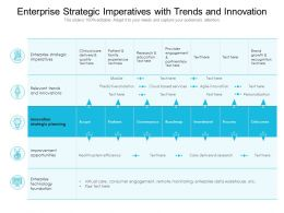 Enterprise Strategic Imperatives With Trends And Innovation