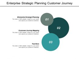 Enterprise Strategic Planning Customer Journey Mapping International Growth Strategy Cpb