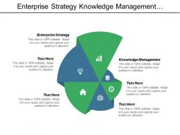 Enterprise Strategy Knowledge Management Operational Plan Change Management Cpb