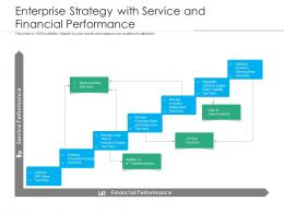 Enterprise Strategy With Service And Financial Performance