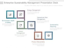 Enterprise Sustainability Management Presentation Deck