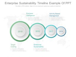Enterprise Sustainability Timeline Example Of Ppt
