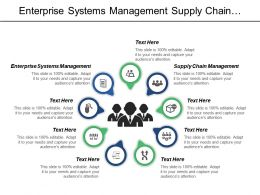 Enterprise Systems Management Supply Chain Management Project Management Cpb