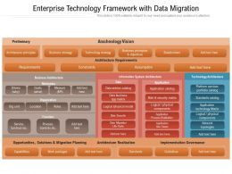Enterprise Technology Framework With Data Migration