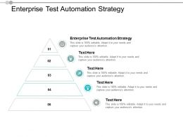 Enterprise Test Automation Strategy Ppt Powerpoint Presentation Gallery Graphics Template Cpb