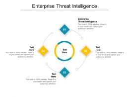 Enterprise Threat Intelligence Ppt Powerpoint Presentation Portfolio Influencers Cpb