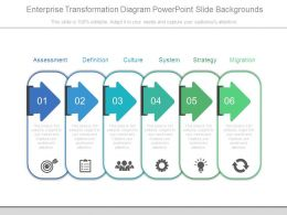 Enterprise Transformation Diagram Powerpoint Slide Backgrounds