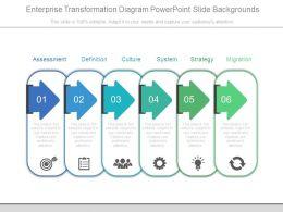 enterprise_transformation_diagram_powerpoint_slide_backgrounds_Slide01