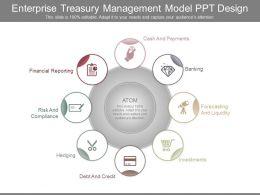 Enterprise Treasury Management Model Ppt Design