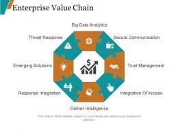 Enterprise Value Chain Powerpoint Templates
