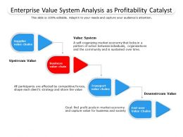 Enterprise Value System Analysis As Profitability Catalyst