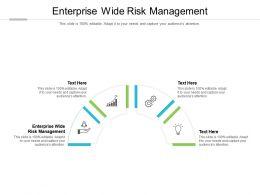 Enterprise Wide Risk Management Ppt Powerpoint Presentation Model Deck Cpb