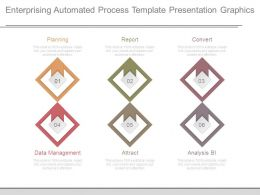 Enterprising Automated Process Template Presentation Graphics