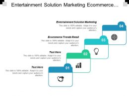 Entertainment Solution Marketing Ecommerce Trends Retail Credit Management Cpb