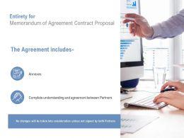 Entirety For Memorandum Of Agreement Contract Proposal Ppt Portfolio Elements