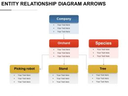 Entity Relationship Diagram Arrows